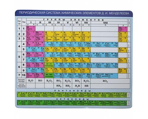 Коврик для мыши CBR CMP 023 Chemistry PVC+EVA учебный химия 215x175x3мм