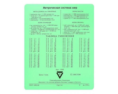 Коврик для мыши CBR CMP 024 Arithmetic PVC+EVA таблица умножения 215x175x3мм
