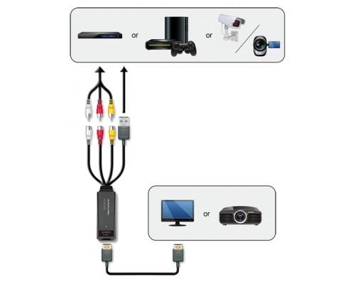 Конвертер (преобразователь) AVerMedia Video Converter ET111, 3xRCA - > HDMI